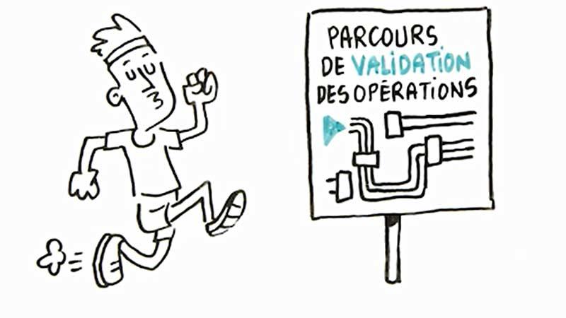 Suivre Et Gerer Vos Comptes Comptes Et Services Cic Entreprises