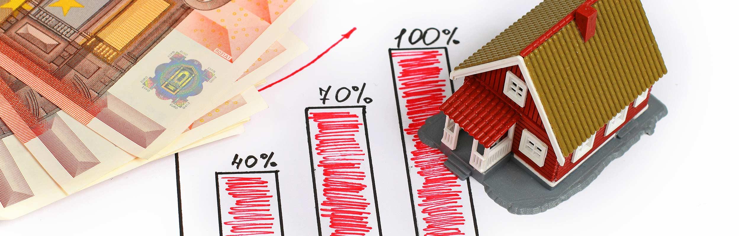 Achat Immobilier Construction L Echeancement Des Reglements